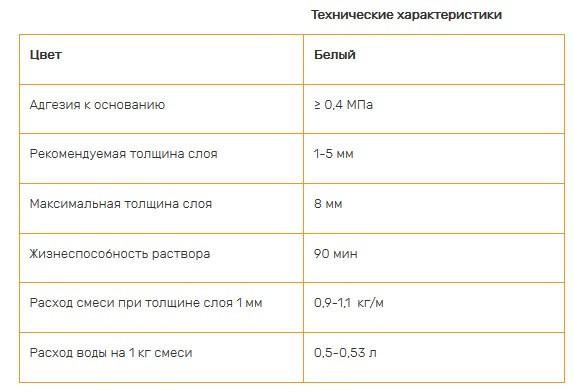 рабочие характеристики Шпатлевка белая гипсовая базовая СМК 32 (Строймомент)