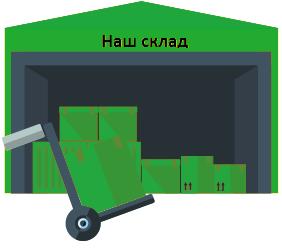 Автопарк ССД