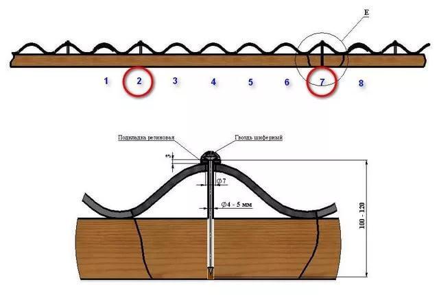 Как закрепить и отремонтировать волновой шифер